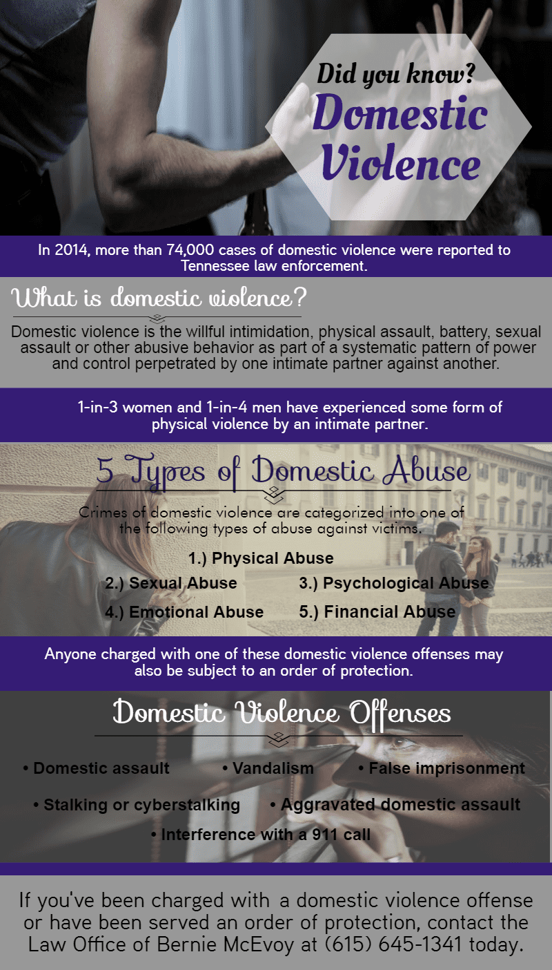 Could you be Charged with Domestic Violence?